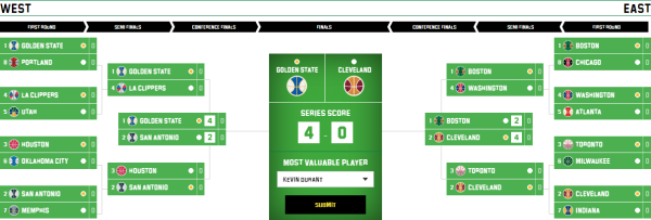 Unibet NBA Playoffs Bracket Tipping Competition