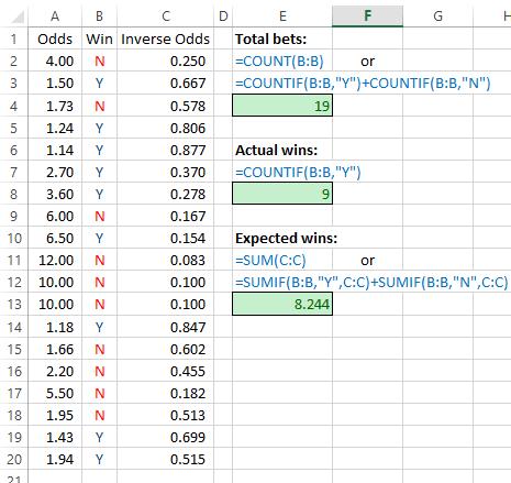 Tangkapan layar spreadsheet perhitungan chi square